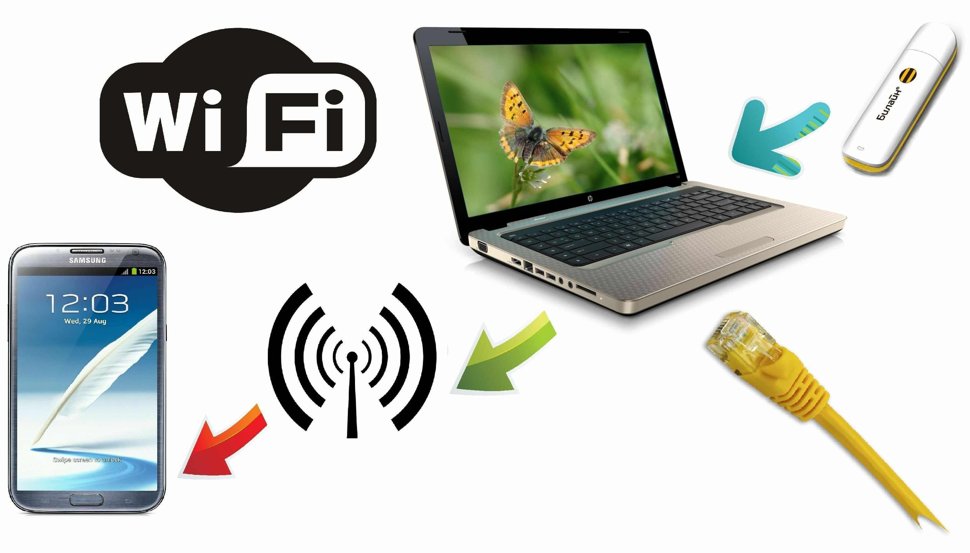 Программа для раздачи wi-fi с ноутбука или пк.